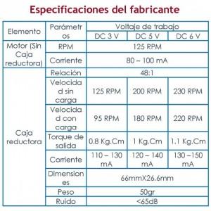 datos fabricante motoreductor_